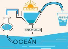 desalination-fotovoltaico